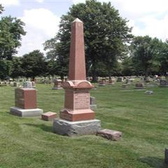 MONUMENTS FROM THE 1800s